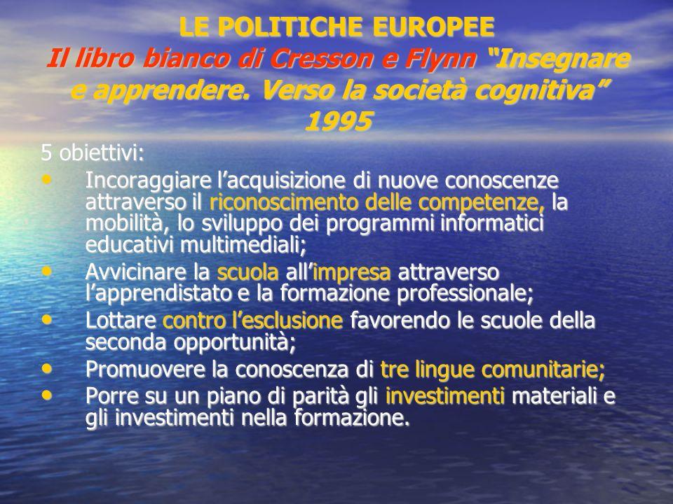 LE POLITICHE EUROPEE Il libro bianco di Cresson e Flynn Insegnare e apprendere. Verso la società cognitiva 1995