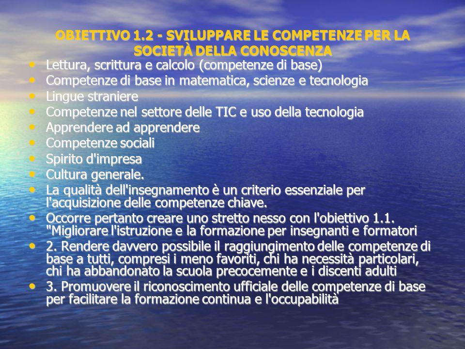 OBIETTIVO 1.2 - SVILUPPARE LE COMPETENZE PER LA SOCIETÀ DELLA CONOSCENZA