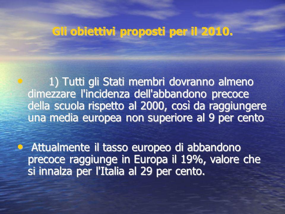Gli obiettivi proposti per il 2010.