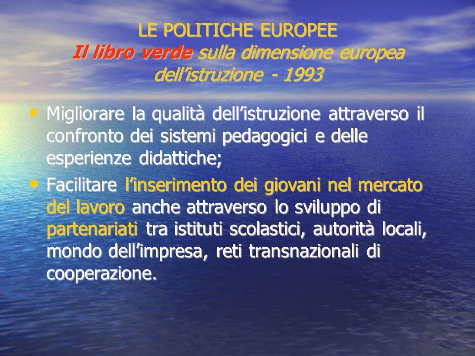 LE POLITICHE EUROPEE Il libro verde sulla dimensione europea dell'istruzione - 1993