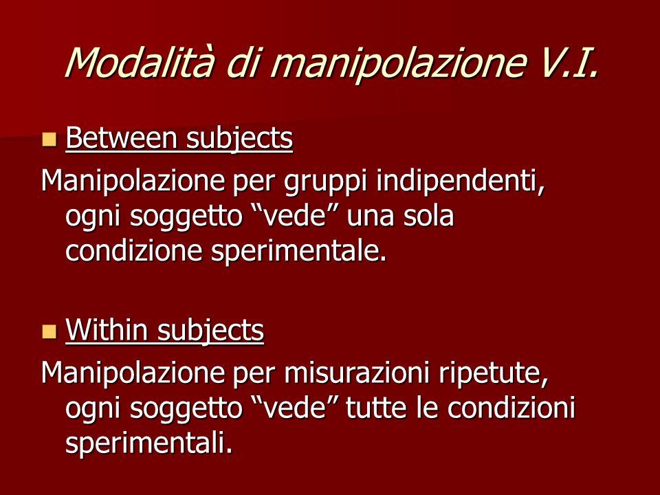 Modalità di manipolazione V.I.