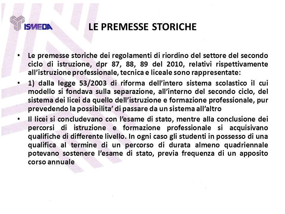 LE PREMESSE STORICHE