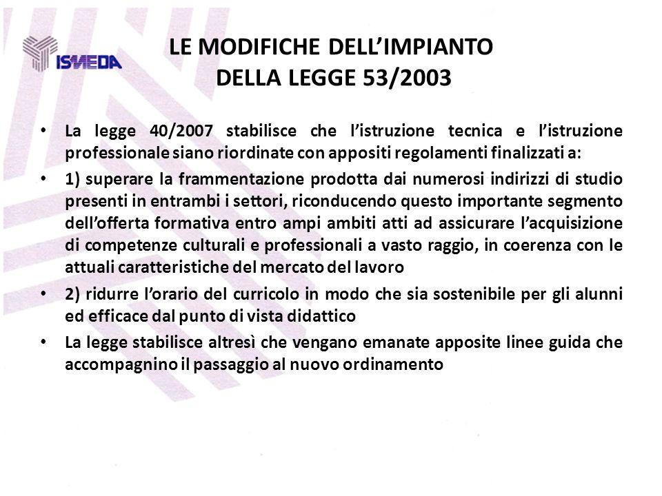 LE MODIFICHE DELL'IMPIANTO DELLA LEGGE 53/2003