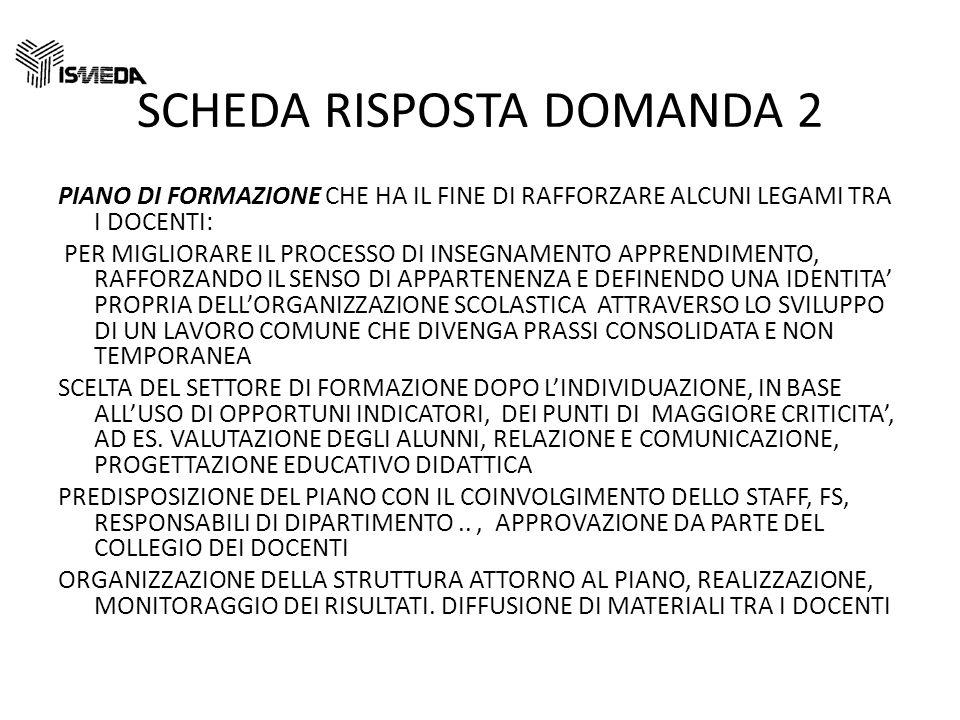 SCHEDA RISPOSTA DOMANDA 2