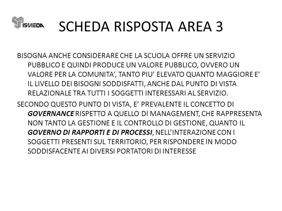 SCHEDA RISPOSTA AREA 3
