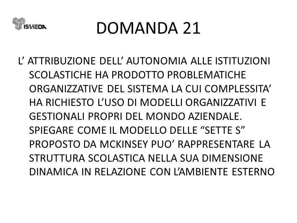 DOMANDA 21
