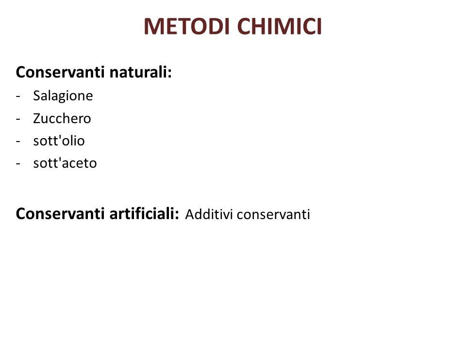 METODI CHIMICI Conservanti naturali: