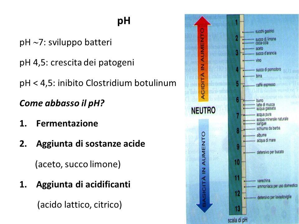 pH pH 7: sviluppo batteri pH 4,5: crescita dei patogeni