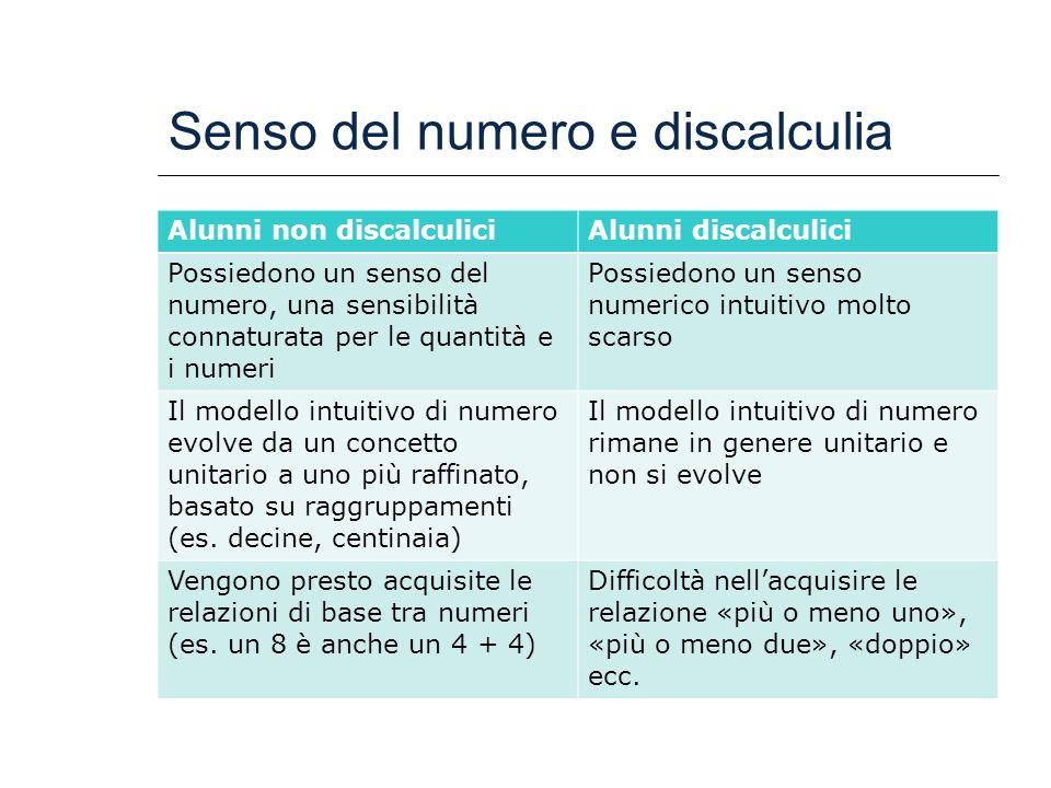 Senso del numero e discalculia
