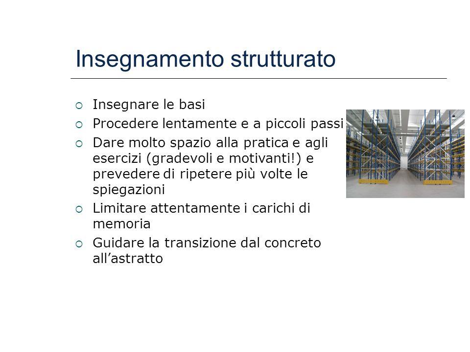 Insegnamento strutturato