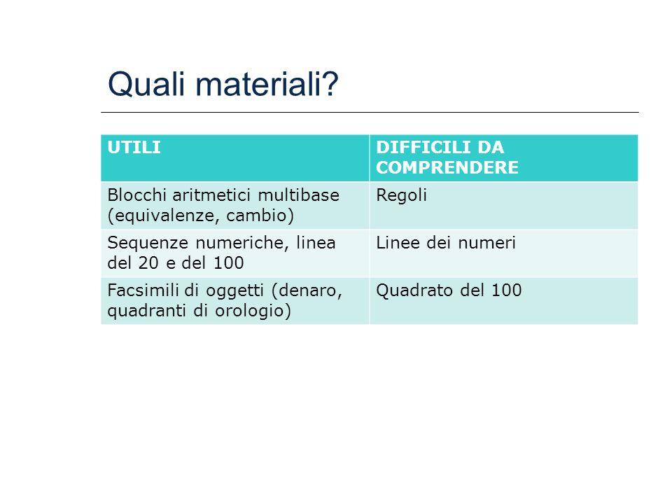Quali materiali UTILI DIFFICILI DA COMPRENDERE
