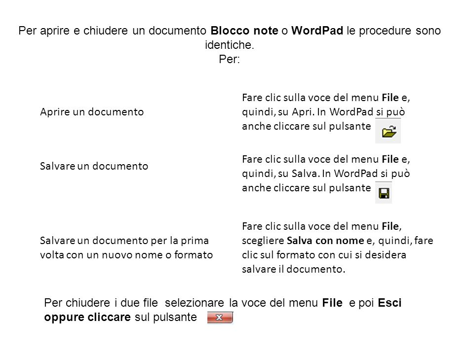 Per aprire e chiudere un documento Blocco note o WordPad le procedure sono identiche.