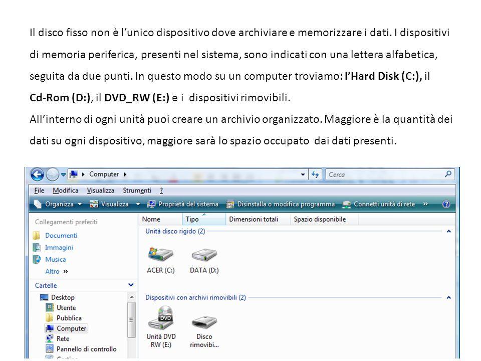 Il disco fisso non è l'unico dispositivo dove archiviare e memorizzare i dati. I dispositivi di memoria periferica, presenti nel sistema, sono indicati con una lettera alfabetica, seguita da due punti. In questo modo su un computer troviamo: l'Hard Disk (C:), il