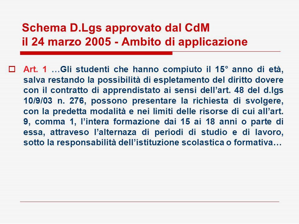 Schema D.Lgs approvato dal CdM il 24 marzo 2005 - Ambito di applicazione
