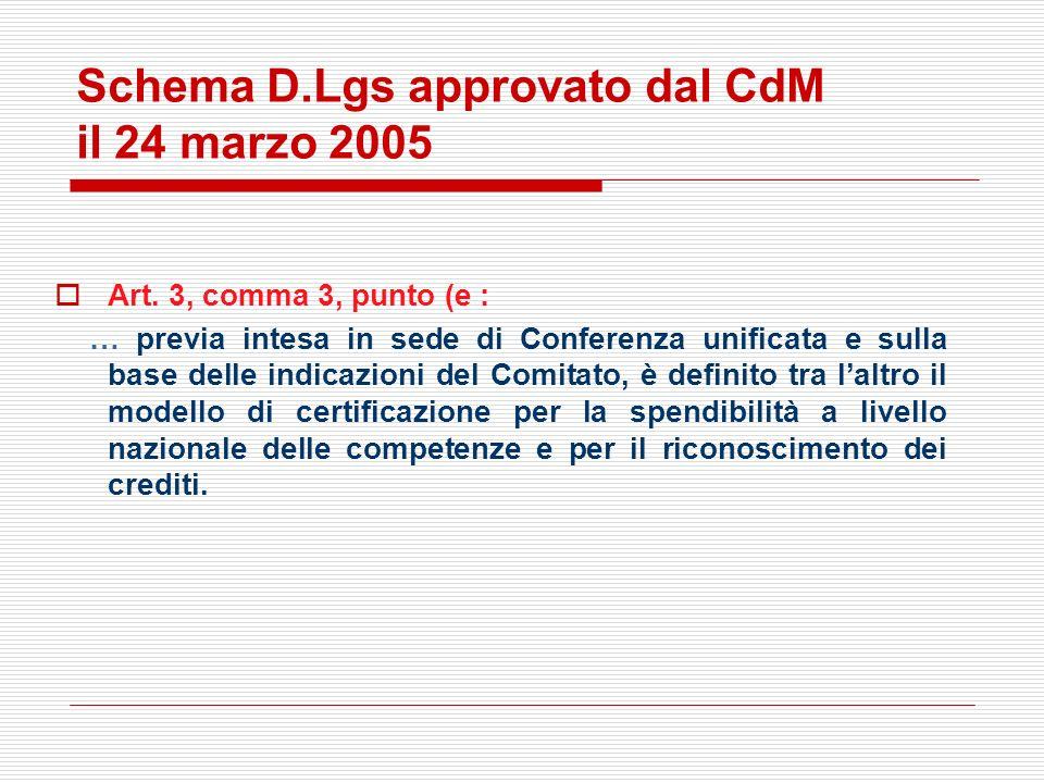 Schema D.Lgs approvato dal CdM il 24 marzo 2005