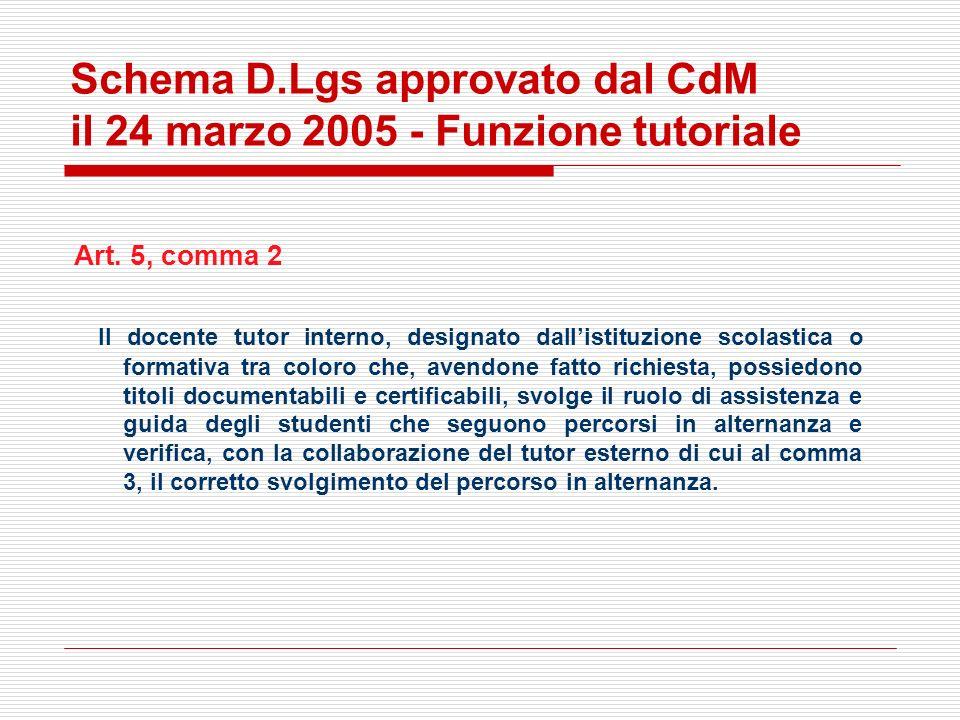Schema D.Lgs approvato dal CdM il 24 marzo 2005 - Funzione tutoriale