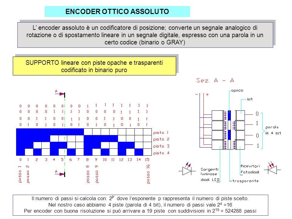Codice binario come si legge