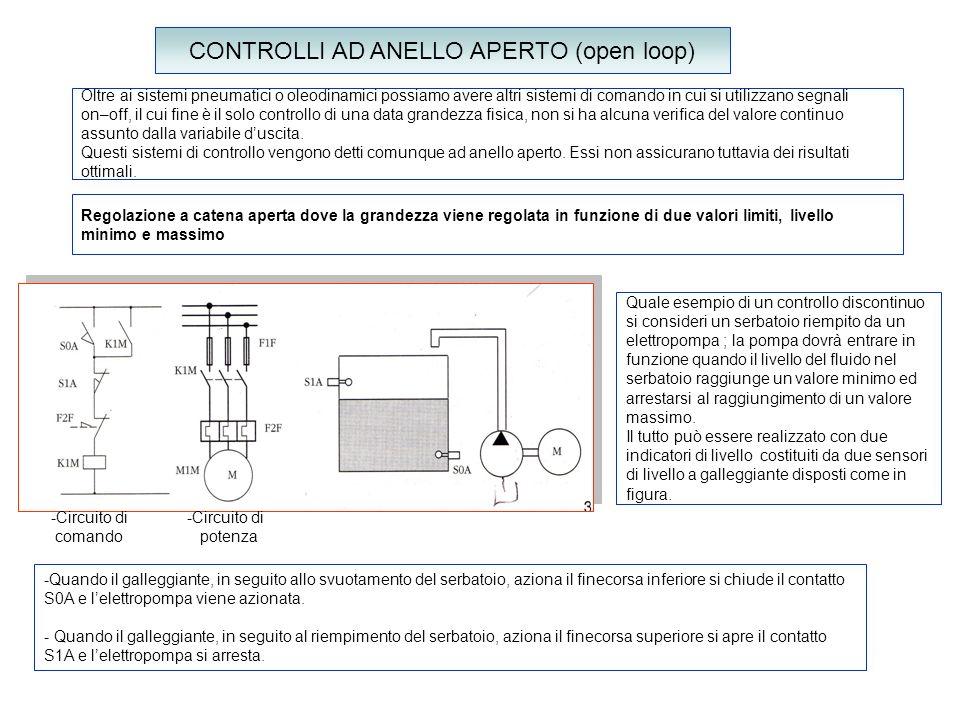 CONTROLLI AD ANELLO APERTO (open loop)