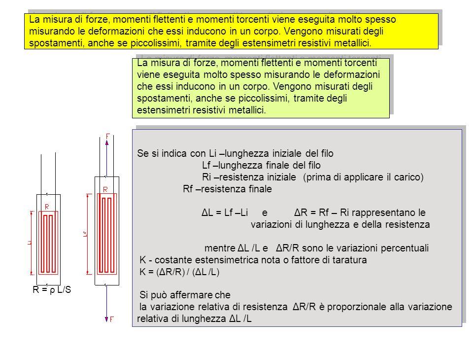 La misura di forze, momenti flettenti e momenti torcenti viene eseguita molto spesso misurando le deformazioni che essi inducono in un corpo. Vengono misurati degli spostamenti, anche se piccolissimi, tramite degli estensimetri resistivi metallici.