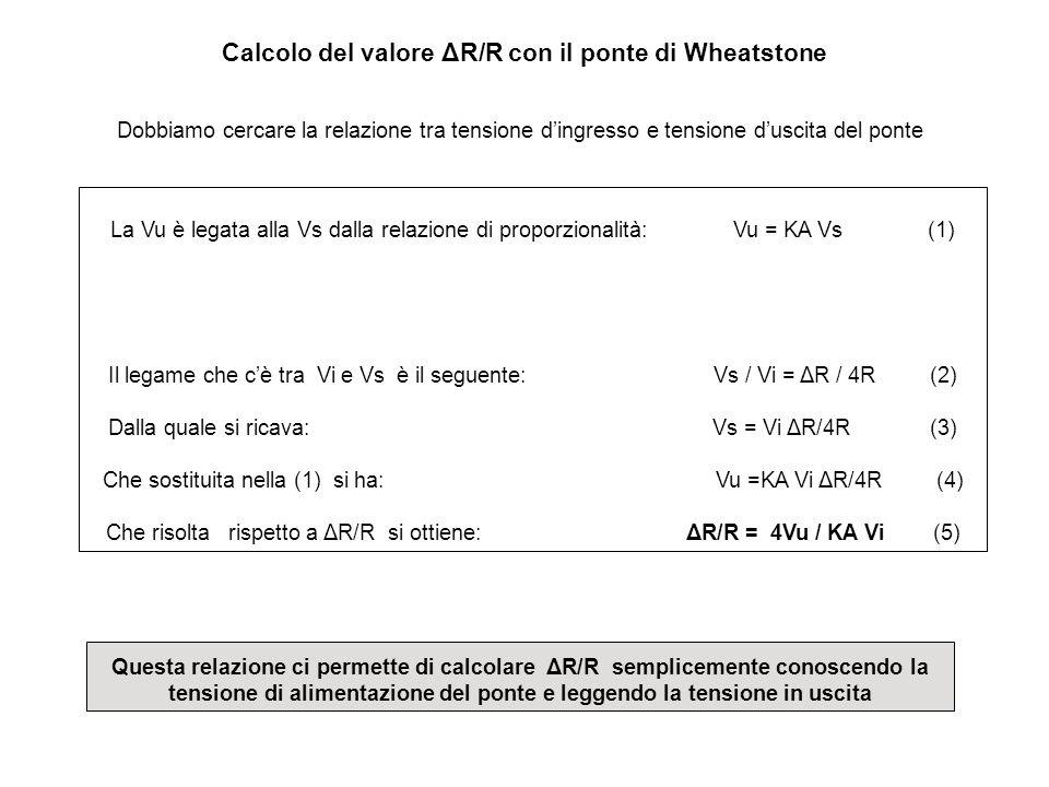Calcolo del valore ΔR/R con il ponte di Wheatstone