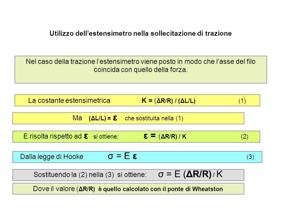 Utilizzo dell'estensimetro nella sollecitazione di trazione