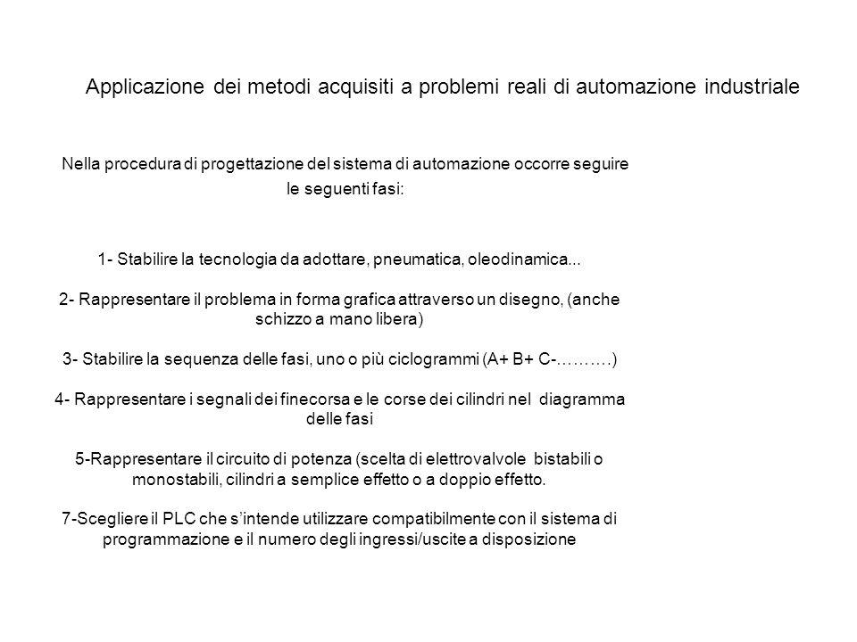 Applicazione dei metodi acquisiti a problemi reali di automazione industriale