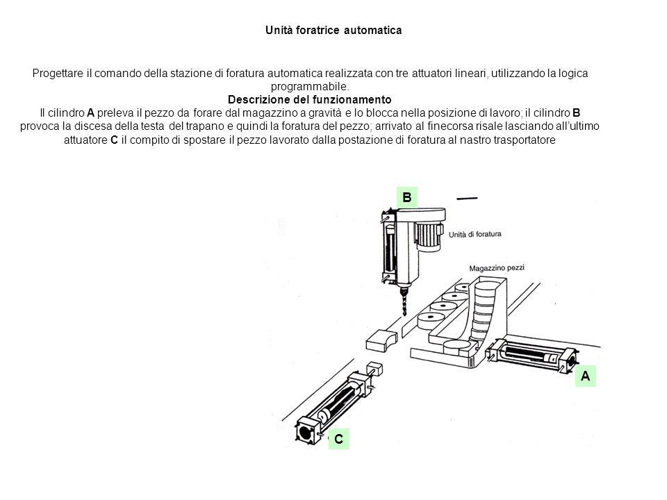Unità foratrice automatica