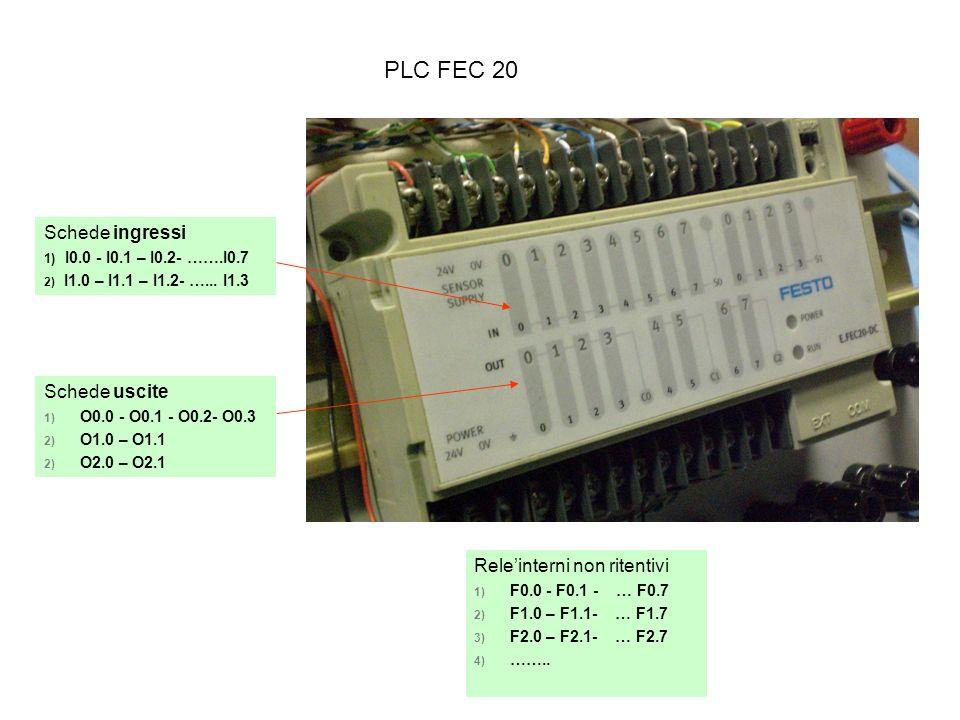 PLC FEC 20 Schede ingressi Schede uscite Rele'interni non ritentivi