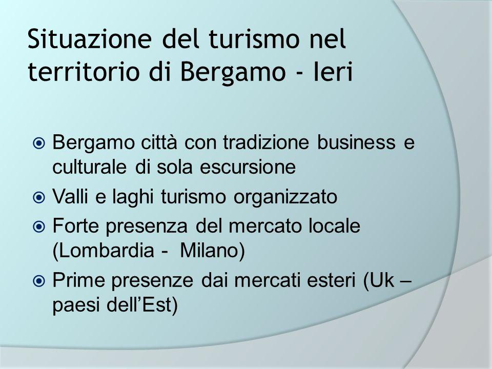 Situazione del turismo nel territorio di Bergamo - Ieri