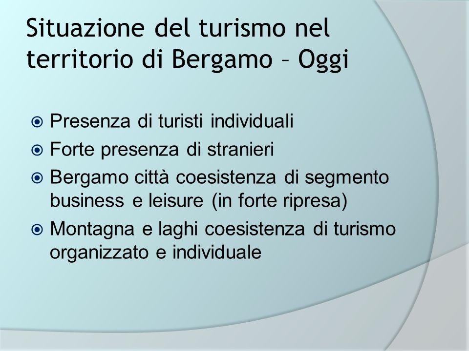 Situazione del turismo nel territorio di Bergamo – Oggi