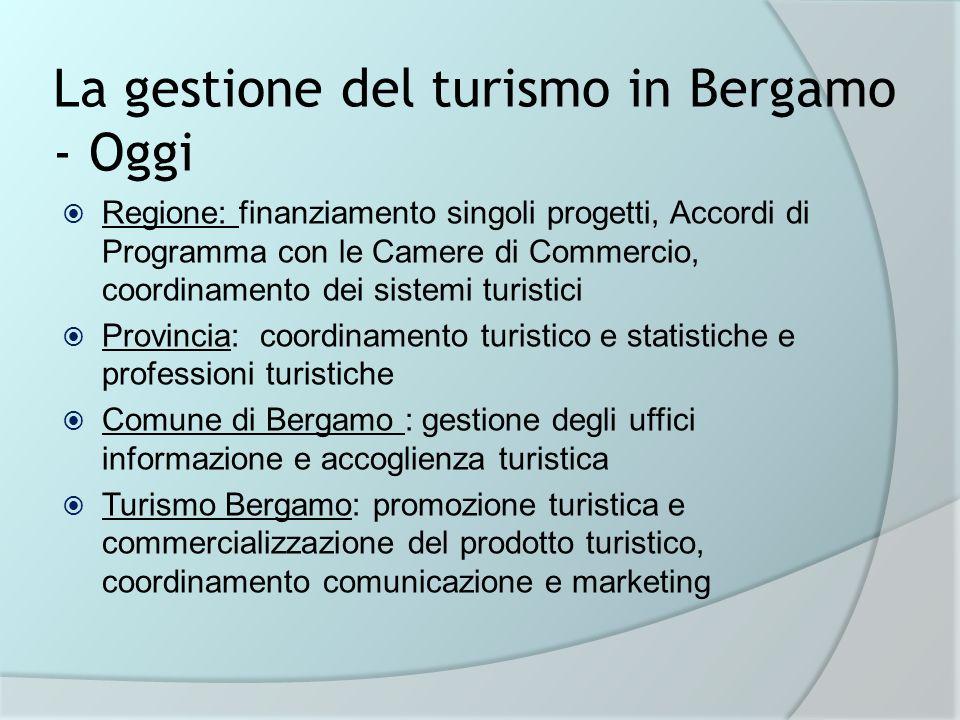 La gestione del turismo in Bergamo - Oggi