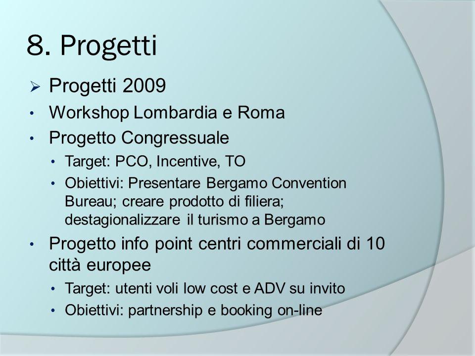 8. Progetti Progetti 2009 Workshop Lombardia e Roma