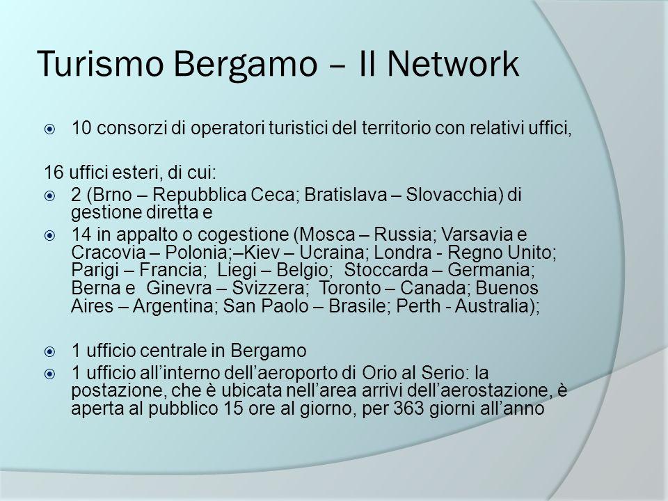 Turismo Bergamo – Il Network