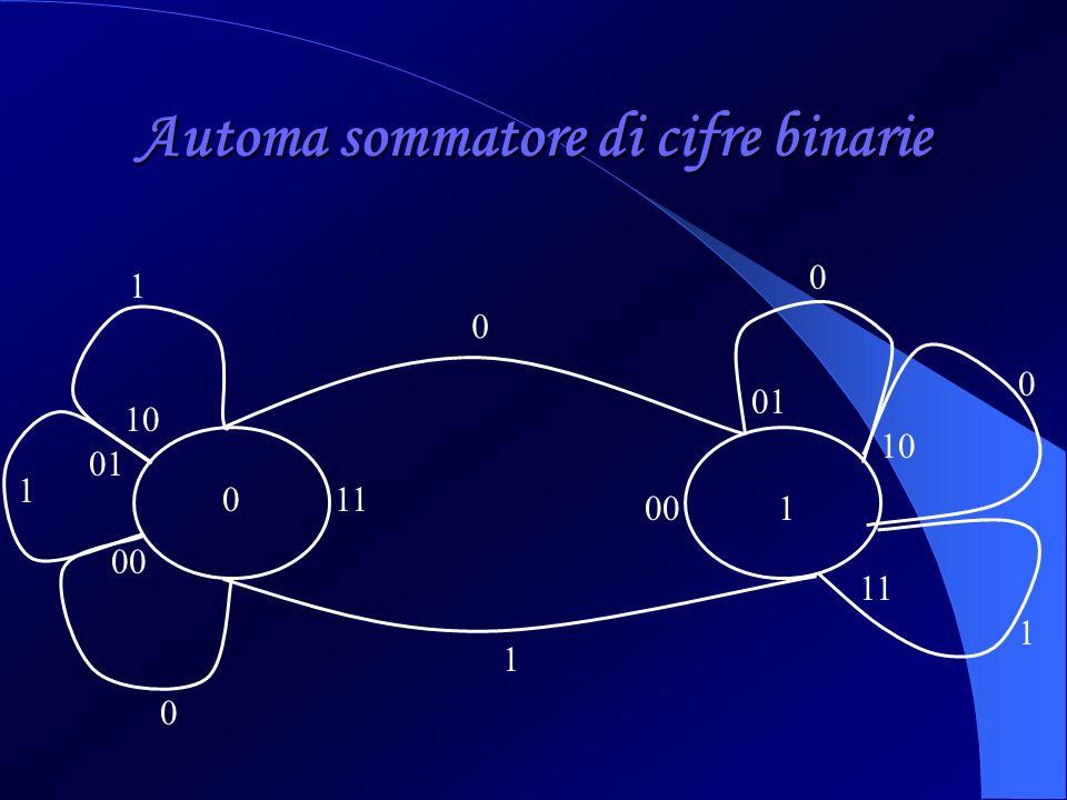 Automa sommatore di cifre binarie