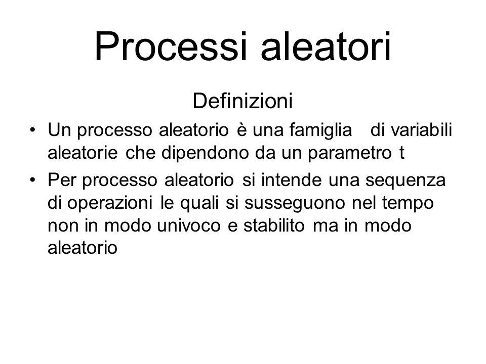 Processi aleatori Definizioni
