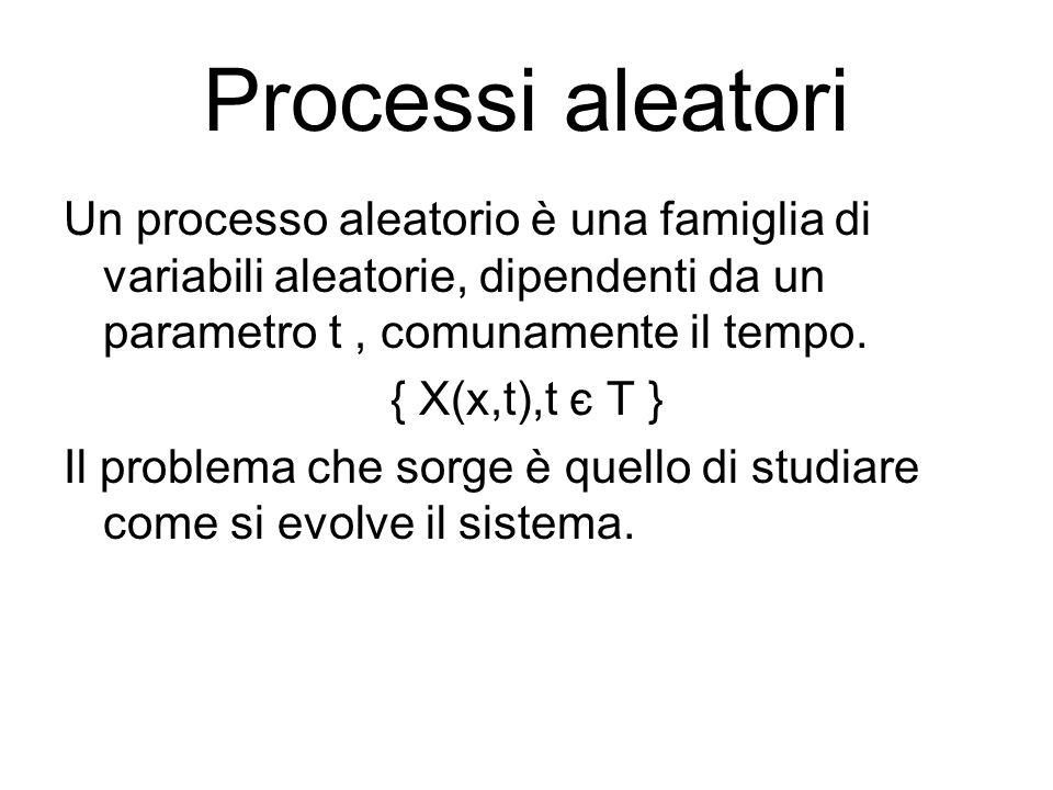 Processi aleatori Un processo aleatorio è una famiglia di variabili aleatorie, dipendenti da un parametro t , comunamente il tempo.