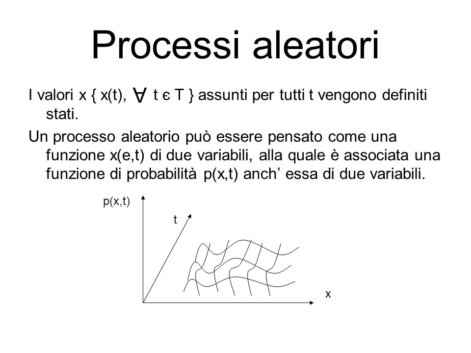 Processi aleatori I valori x { x(t), t є T } assunti per tutti t vengono definiti stati.