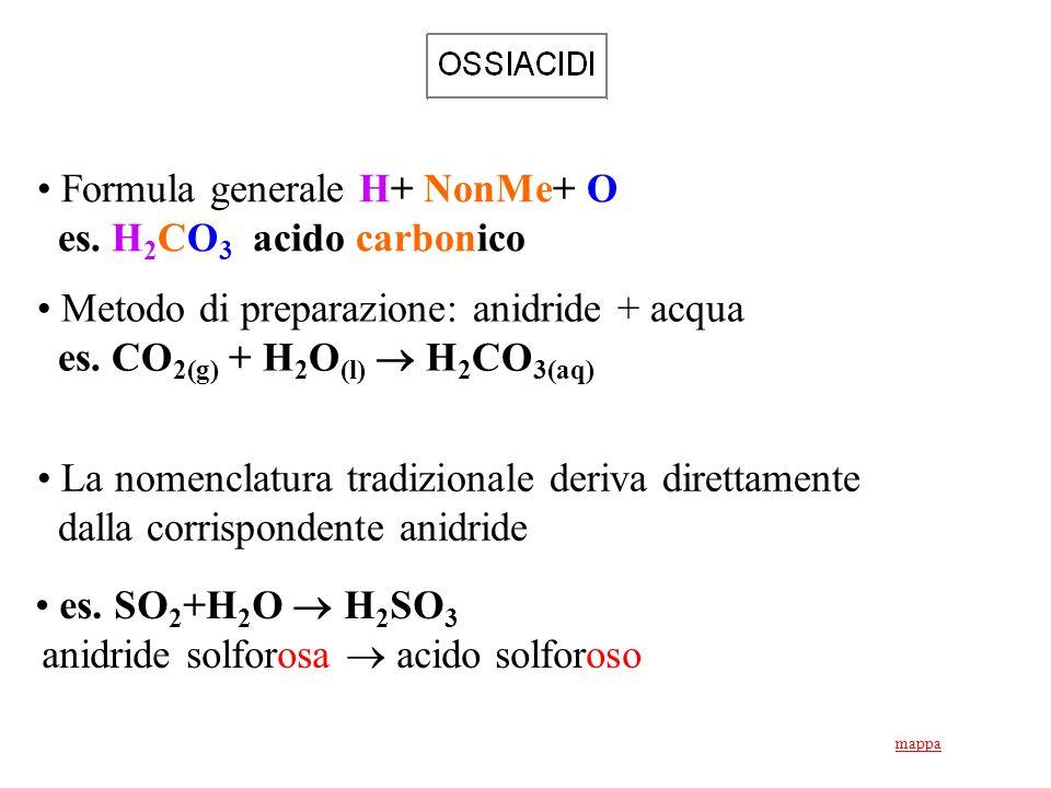 Formula generale H+ NonMe+ O es. H2CO3 acido carbonico