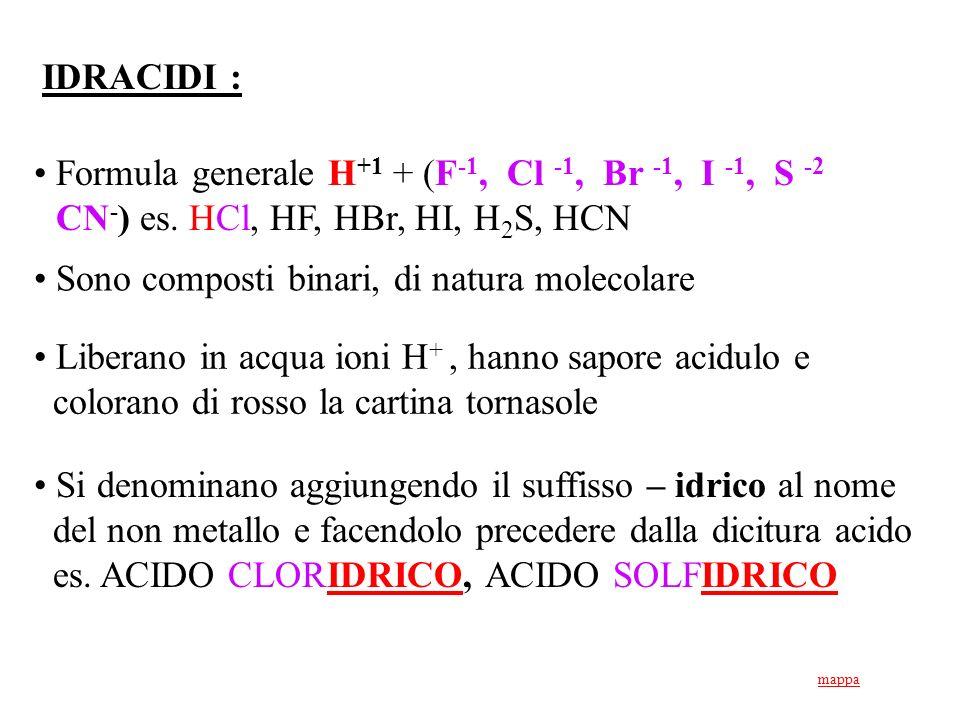 Formula generale H+1 + (F-1, Cl -1, Br -1, I -1, S -2