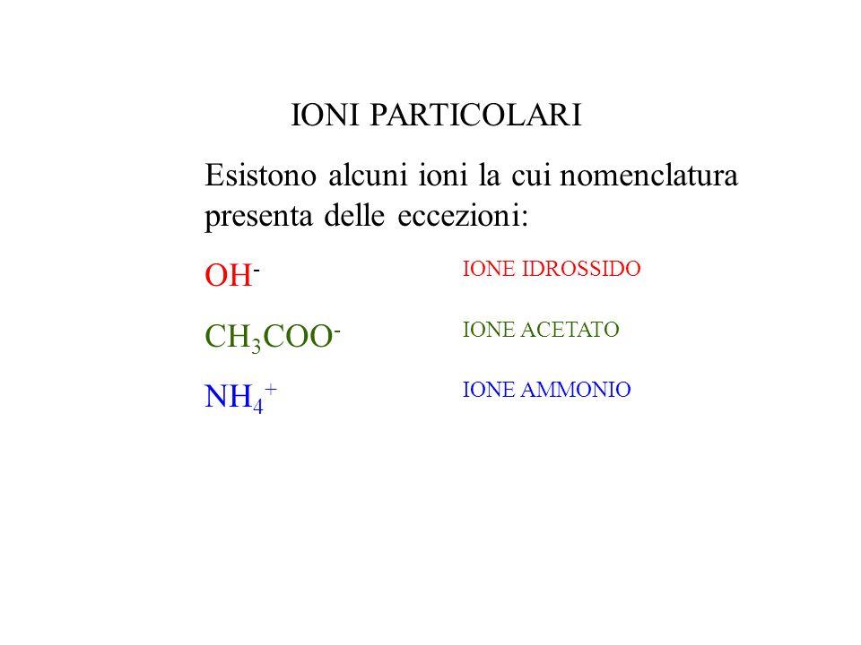 IONI PARTICOLARI Esistono alcuni ioni la cui nomenclatura presenta delle eccezioni: OH- IONE IDROSSIDO.