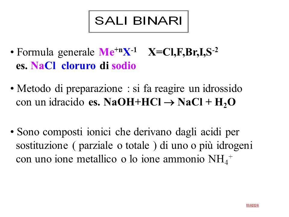 Formula generale Me+nX-1 X=Cl,F,Br,I,S-2 es. NaCl cloruro di sodio