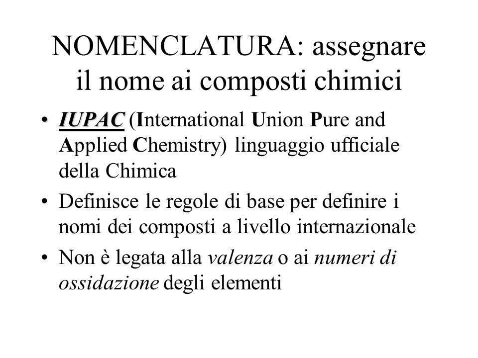 NOMENCLATURA: assegnare il nome ai composti chimici