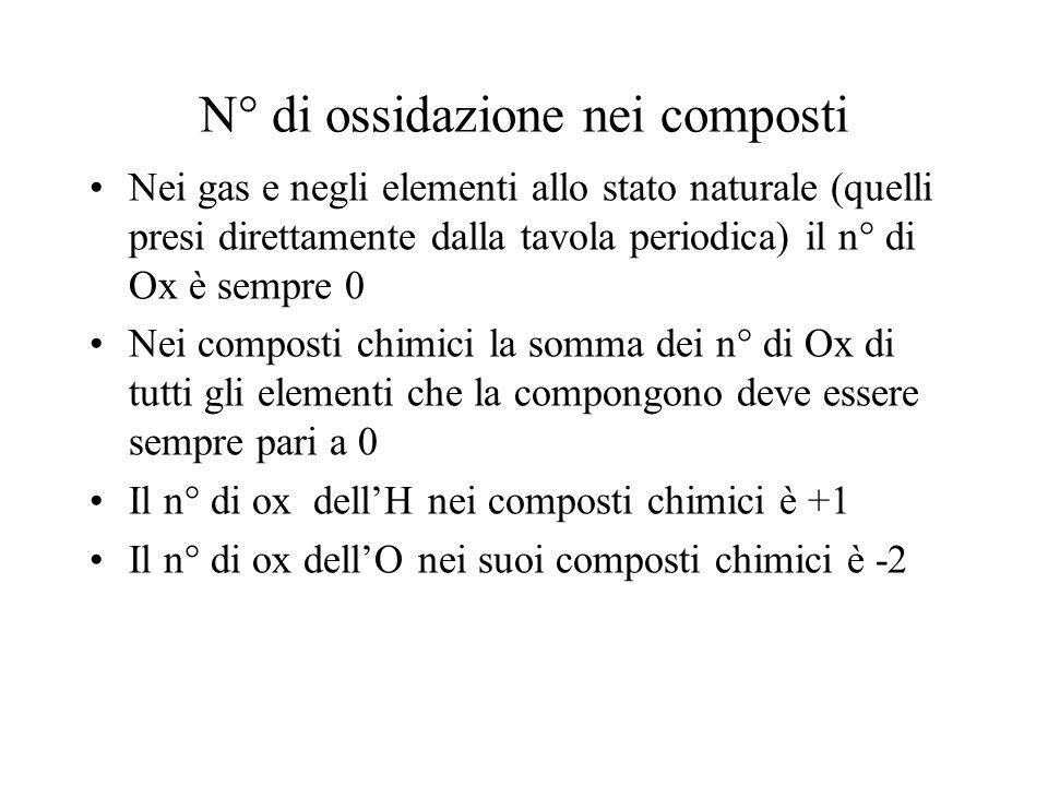 N° di ossidazione nei composti