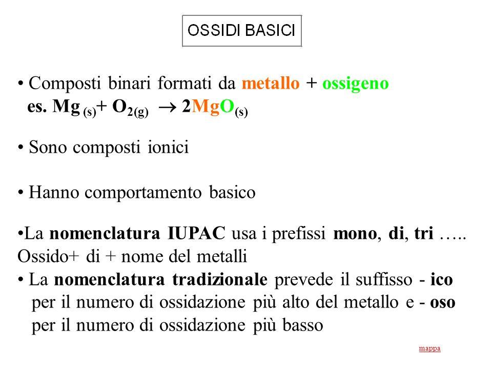 Composti binari formati da metallo + ossigeno