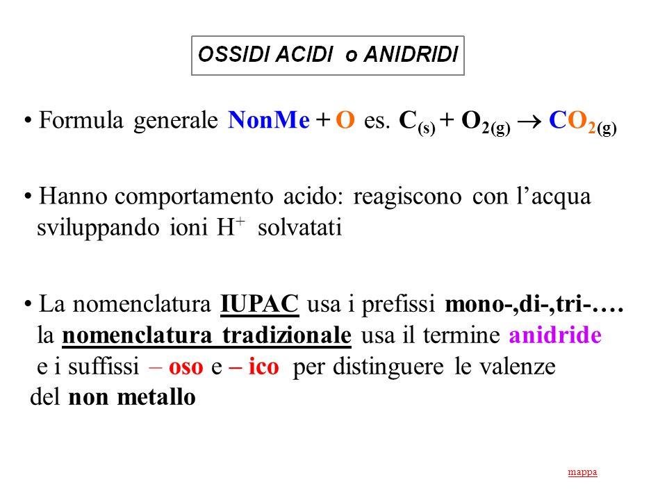 Formula generale NonMe + O es. C(s) + O2(g)  CO2(g)