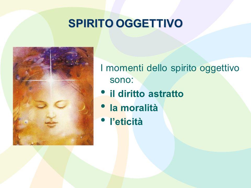 SPIRITO OGGETTIVO I momenti dello spirito oggettivo sono: