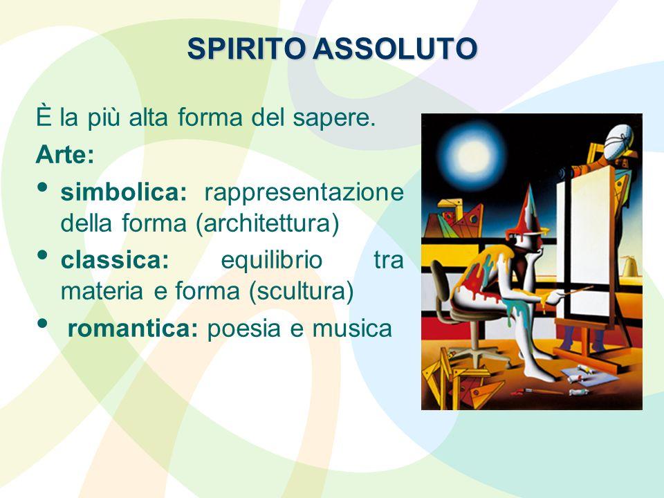 SPIRITO ASSOLUTO È la più alta forma del sapere. Arte: