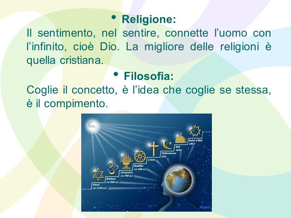 Religione: Il sentimento, nel sentire, connette l'uomo con l'infinito, cioè Dio. La migliore delle religioni è quella cristiana.