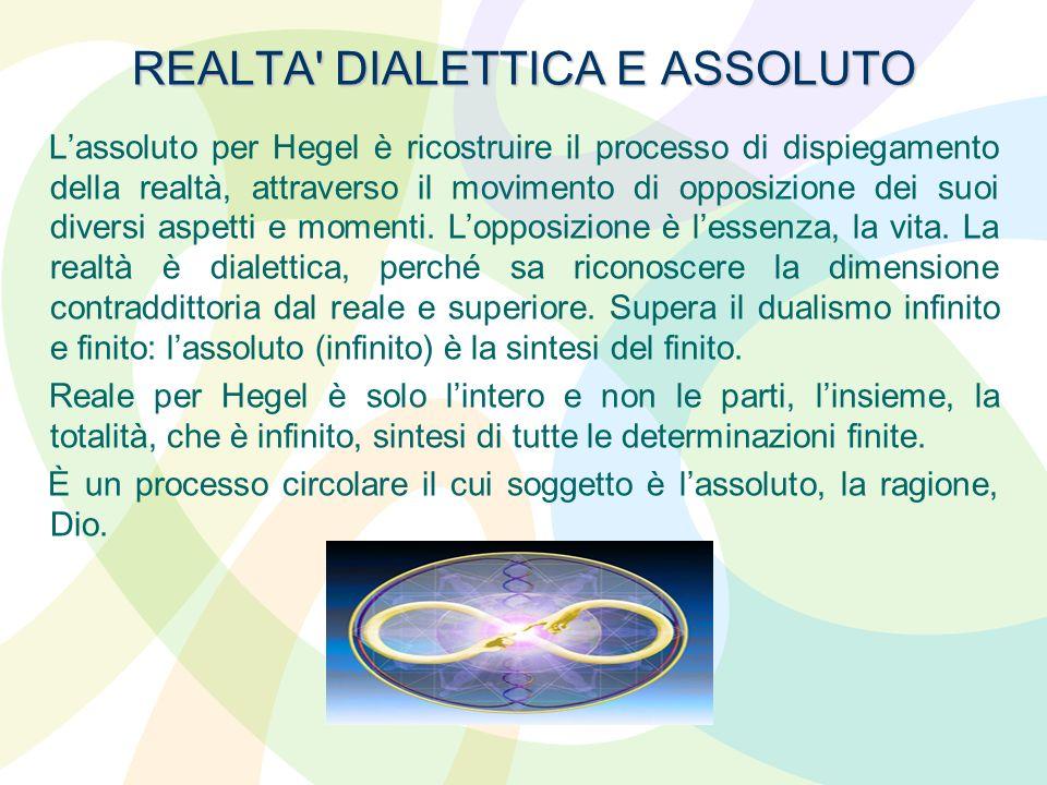 REALTA DIALETTICA E ASSOLUTO