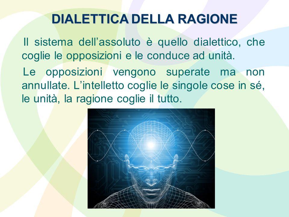 DIALETTICA DELLA RAGIONE